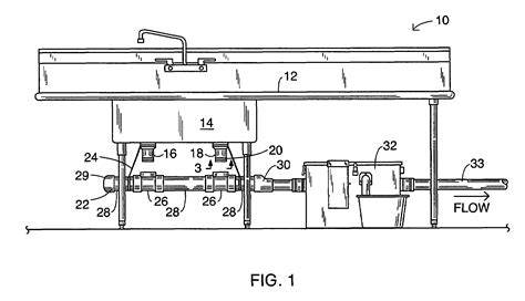 3 compartment sink plumbing diagram 3 compartment sink plumbing diagram periodic diagrams