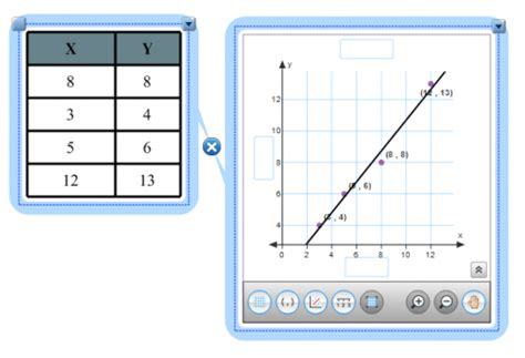 Graphing Calculator Table by Smart Math Tools Techhelp