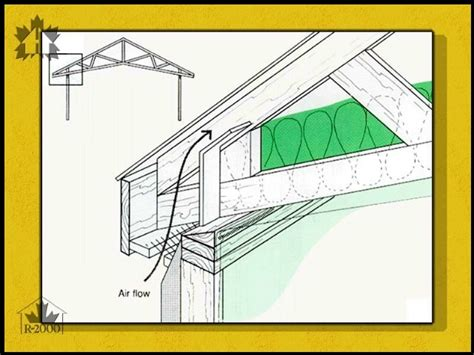 how to insulate a vaulted ceiling how do you insulate a vaulted ceiling