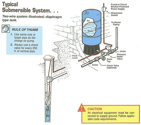 water pressure tank diagram 10 best images about well house on water