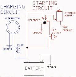 murray riding lawn mower parts diagram | riding mower for sale