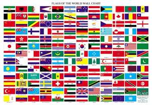 colors of the world flags of every country interactive map myscienceacademy