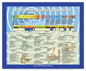 Mail Mil Help Desk Joint Spectrum Center