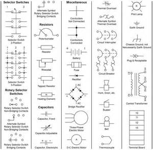 jic standard symbols for electrical ladder diagrams womack machine