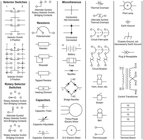 electrical schematic machine symbols get free image