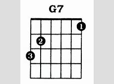 Ive Been Working on the Railroad for Guitar G 7 Chord Guitar