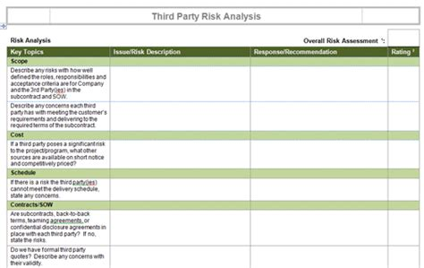 Threat Assessment Template Template Business Third Risk Management Policy Template