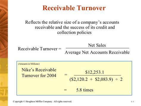 Credit Management Formula receivables management