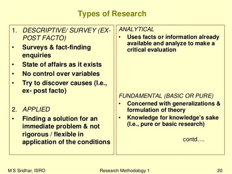 types and layout of research report pdf types of survey research pdf
