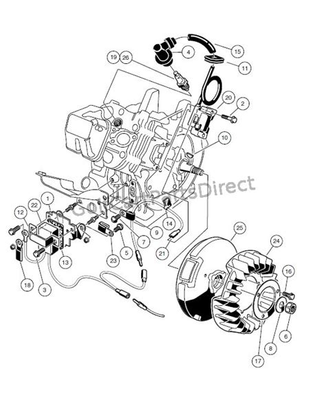 club car fe290 engine diagram get free image about