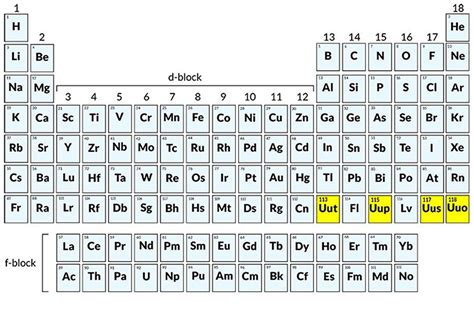 xe on the periodic table the seventh row of the periodic table is complete the