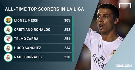 la liga table 2016 17 top scorer cristiano ronaldo reaches 250 la liga goals spain 05