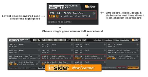 NFL RealTime Scores Desktop Widget - National Football ... Nfl Scoreboard Espn