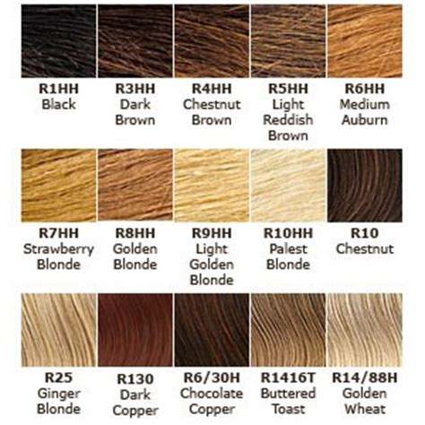 hair color spectrum anime science 101 the laws of anime anime hair color