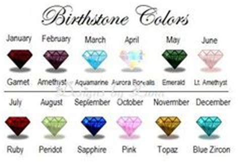 1000 images about birthstones on birthstones