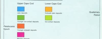 figure 6. the geologic story of cape cod, massachusetts by