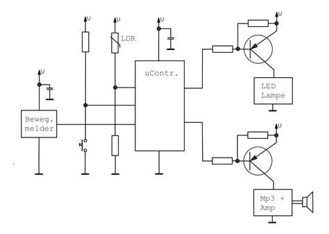 alarmanlage wohnung ultimative alarmanlage mikrocontroller net