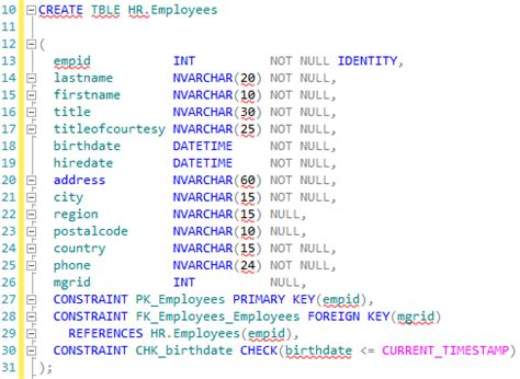 common sql syntax errors and how to resolve them sql