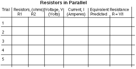 parallel resistor table physics experiment ohm s