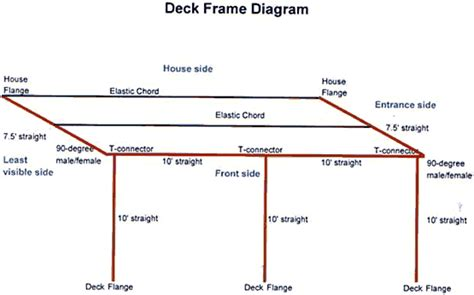 Awning Plans by Deck Awning Plans Plans Free