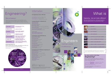 design information leaflet engineering leaflet