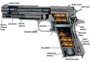 colt 1911 pistol parts diagram, colt, get free image about
