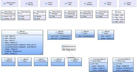 block diagram definition wiring diagram manual