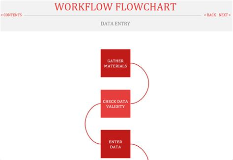 office flowchart template handy flowchart templates for microsoft office