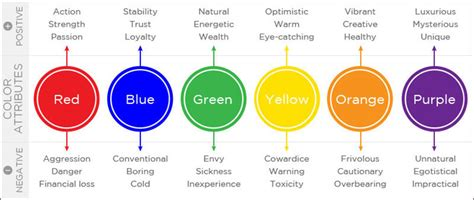 18 graphic design color mood images graphic design color how to combine colors in your graphic designs creative