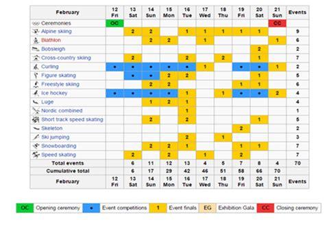 Winter Olympics Schedule 2016 | nafsa 2016 schedule wowkeyword com