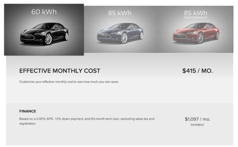 Tesla S Cost Of Ownership The Tesla Model S Will Actually Cost You 1 000 Month