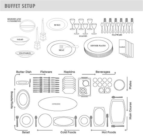 buffet service table setting www pixshark com images