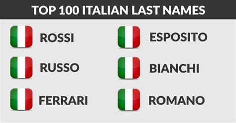 Find On By Last Name Italian Names Italian Baby Names Italian Last Names