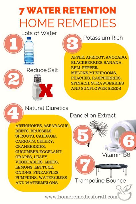 Belly Bloat Detox Pills by 17 Best Ideas About Water Retention On Water