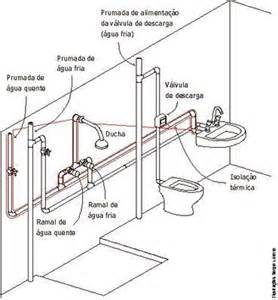 planta baixa hidraulica banheiro pesquisa