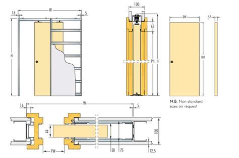 minimum bedroom door width minimum bedroom size uk 100 minimum bedroom door width uk