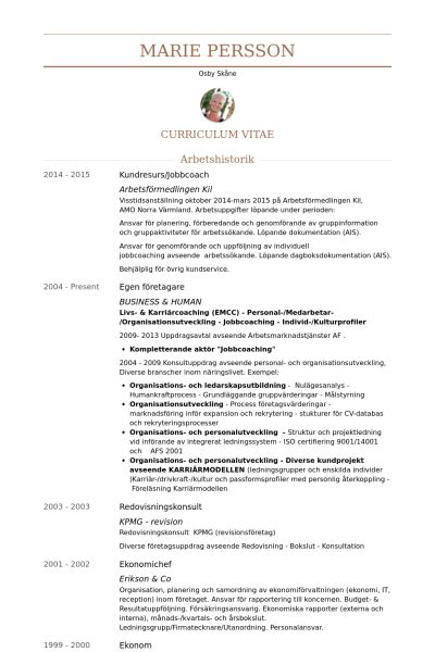 Coach K Resume by Entra 238 Neur Exemple De Cv Base De Donn 233 Es Des Cv De Visualcv