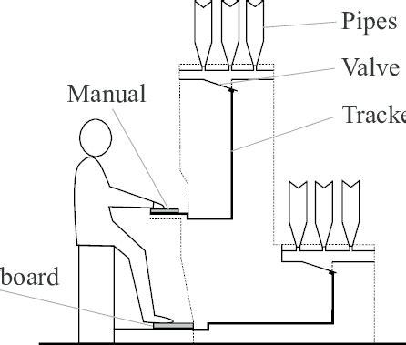 typical kitchen wiring diagram typical wiring diagram site