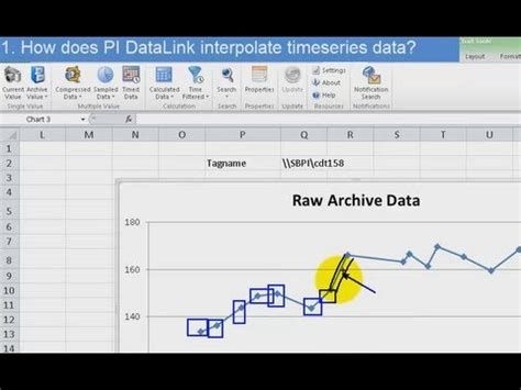 osisoft pi data interpolation and retrieval modes in pi datalink pi dl 2013 excel add in