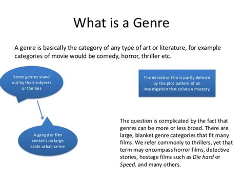 What Is In by What Is A Genre Codes And Conventions