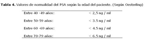 Examen De Sangre Wikipedia La Enciclopedia Libre | examen de sangre wikipedia la enciclopedia libre
