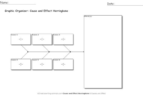 printable graphic organizer cause and effect cause and effect blank template search results
