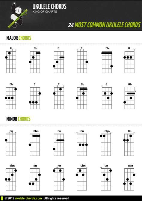 ukulele tutorial videos ukulele chord chart for beginners popular and useful