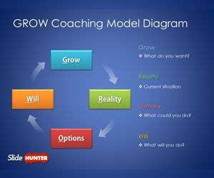 Free Coaching Powerpoint Templates Free Ppt Powerpoint Coaching Ppt Templates Free