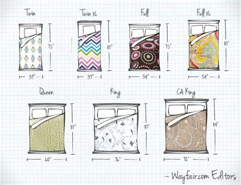 college bed size standard bed sizes dorm room ideas pinterest