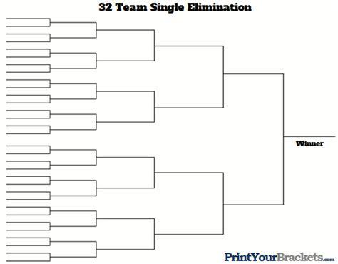 ncaa tournament bracket newhairstylesformen2014 com