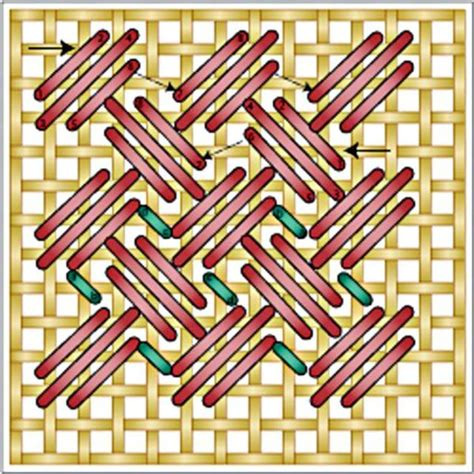 needlepoint stitch diagrams 372 best images about needlepoint stitch diagrams on