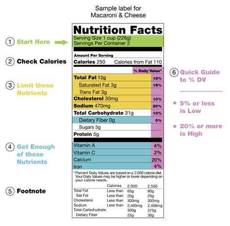read info file us nutritional fact label 2 svg wikimedia commons