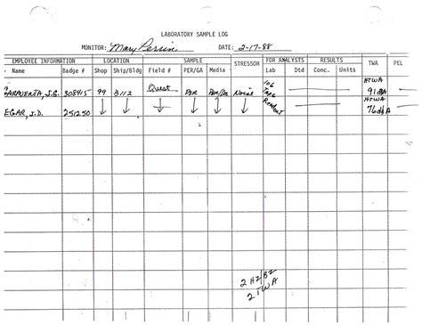 controlled substances log sheets