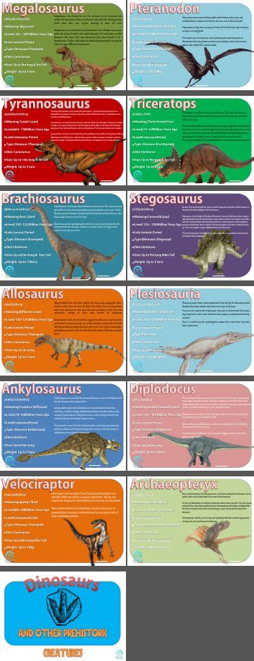 printable dinosaur poster amazing free dinosaur posters for your classroom